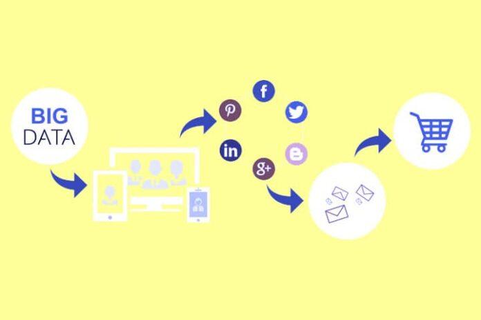 Big Data Marketing Strategy